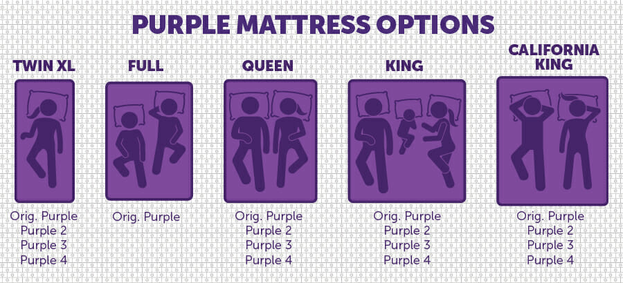 Purple Mattress The Best Bed In A Box Mattress You Can Find