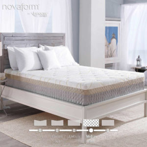 Costco Novaform Mattress Review: Our Ultimate Review On Novaform Mattress
