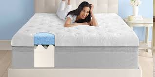 Novaform Mattress Review.