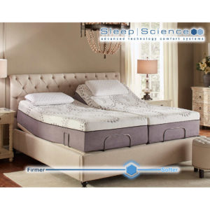 Sleep Science Mattress >> Sleep Science Mattress Review The Ultimate Best Buy Guide